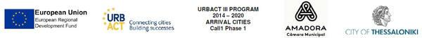 Logo-Urbact-Oloi